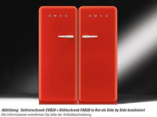 Smeg Kühlschrank Nostalgie : Smeg retro kühlschrank wie smeg kuehlschrank e vi
