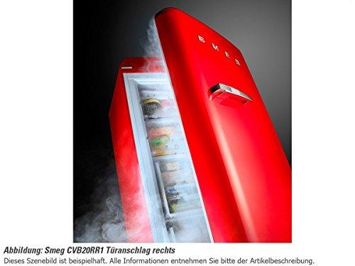 Smeg Kühlschrank Und Gefrierschrank : ᐅ smeg cvb lr stand gefrierschrank rot nostalgie